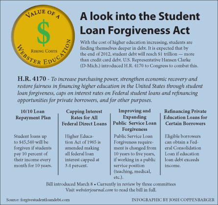 Nursing Faculty Loan Forgiveness Incentive Program